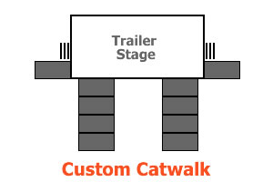 Catwalk hire for festivals Brisbane