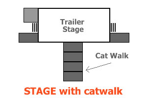 catwalks for hire Brisbane