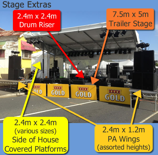 Stage Hire Sunshine Coast layout